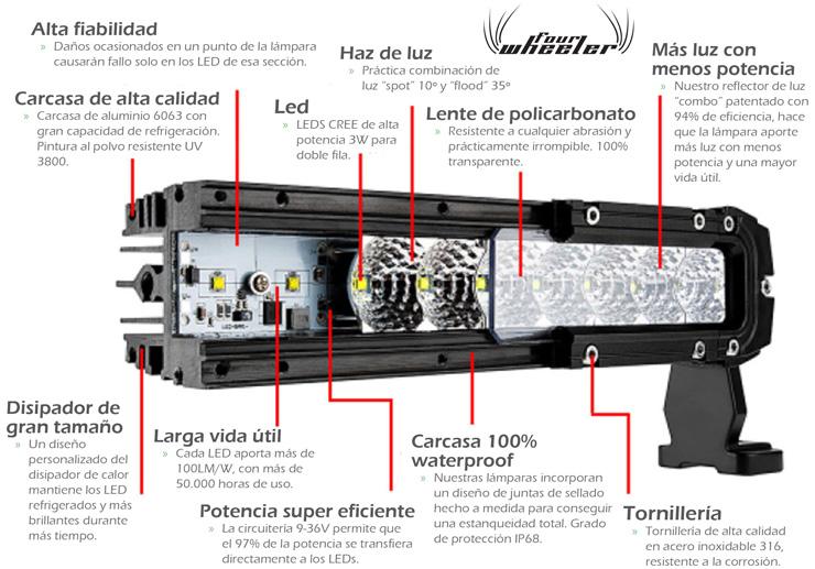 barras de luz led fourwheeler